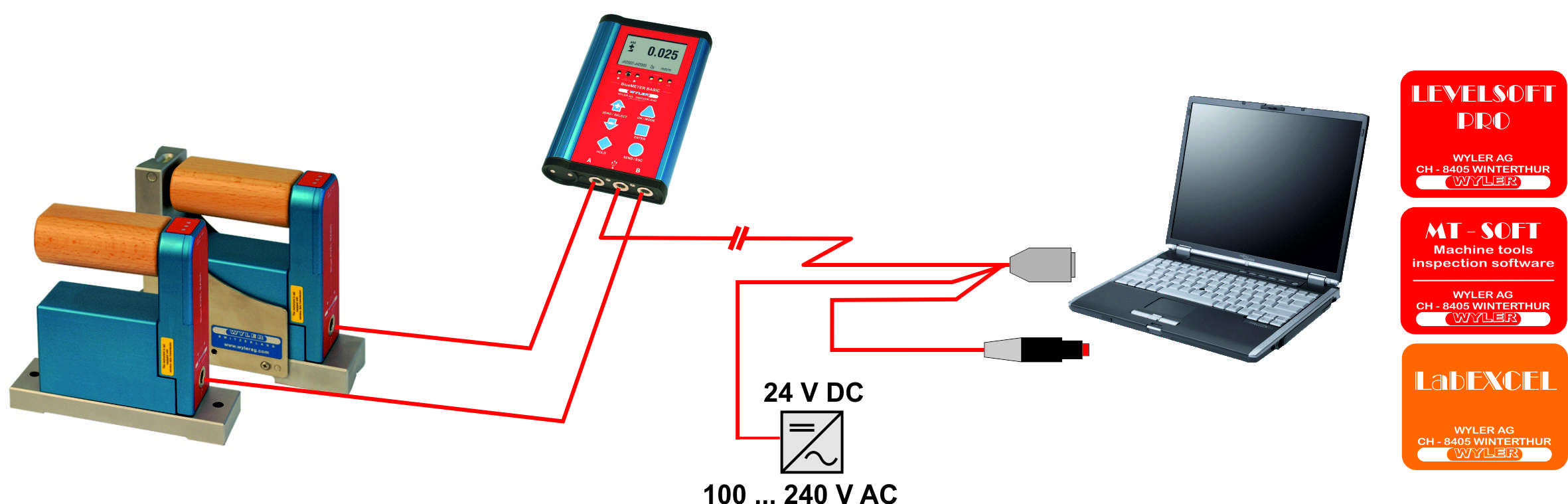 Basic measurement units pdf file